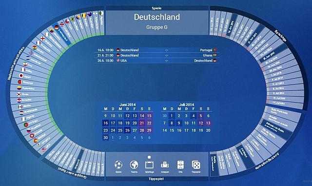 Rasenball Spielplan 2014